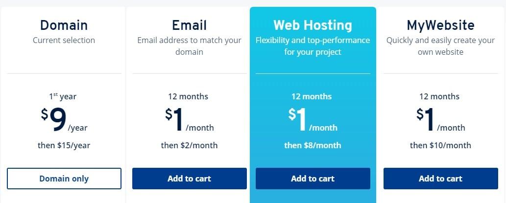 1and1 IONOS hosting plans